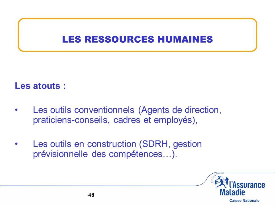 LES RESSOURCES HUMAINES Les atouts : Les outils conventionnels (Agents de direction, praticiens-conseils, cadres et employés), Les outils en construction (SDRH, gestion prévisionnelle des compétences…).