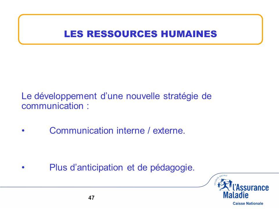 LES RESSOURCES HUMAINES Le développement dune nouvelle stratégie de communication : Communication interne / externe. Plus danticipation et de pédagogi