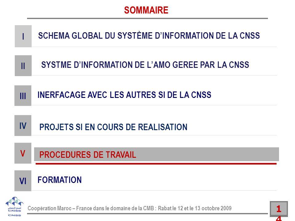 14 Coopération Maroc – France dans le domaine de la CMB : Rabat le 12 et le 13 octobre 2009 SYSTME DINFORMATION DE LAMO GEREE PAR LA CNSS II SOMMAIRE