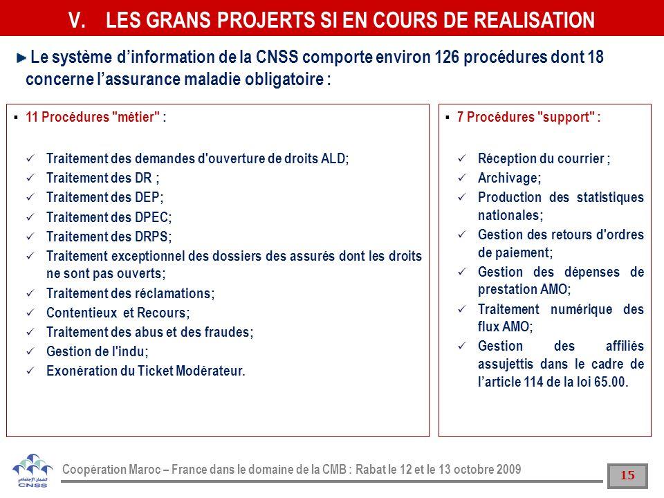 15 Coopération Maroc – France dans le domaine de la CMB : Rabat le 12 et le 13 octobre 2009 Le système dinformation de la CNSS comporte environ 126 pr
