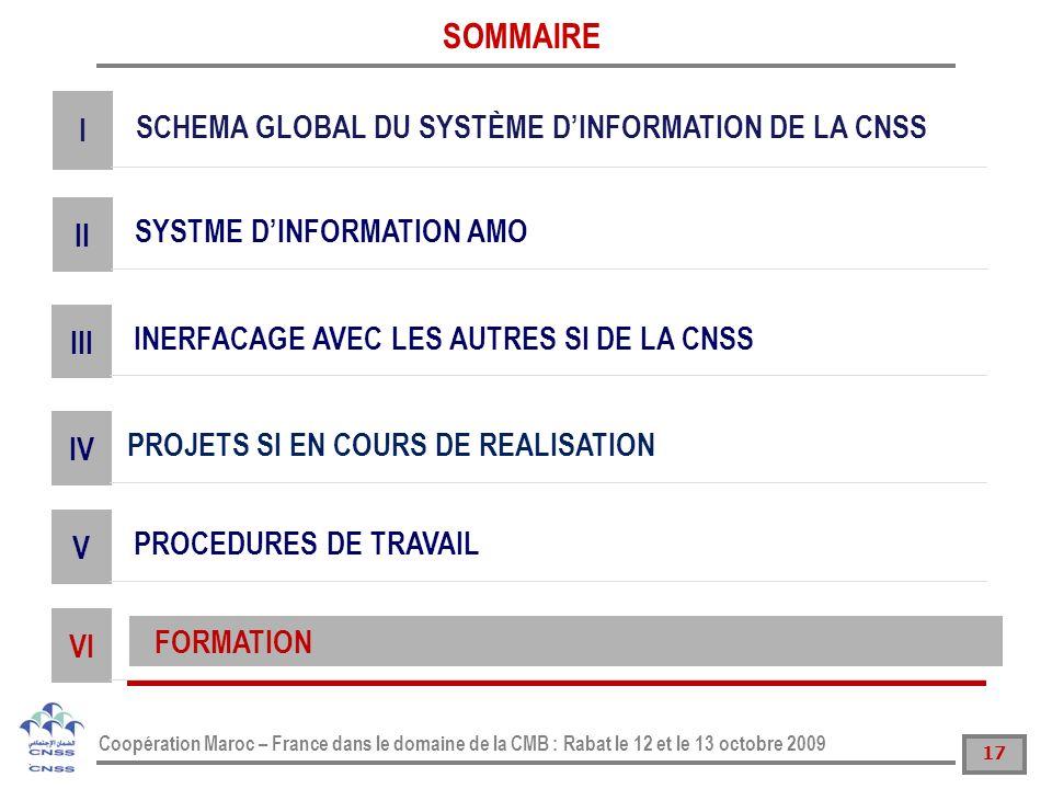 17 Coopération Maroc – France dans le domaine de la CMB : Rabat le 12 et le 13 octobre 2009 SYSTME DINFORMATION AMO II SOMMAIRE SCHEMA GLOBAL DU SYSTÈ