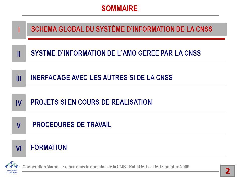 23 Coopération Maroc – France dans le domaine de la CMB : Rabat le 12 et le 13 octobre 2009 Des intervenants externes diversifiés et spécialisés en matière de Formation Continue VI.LA FORMATION – SUITE - PARTENARIAT DE FORMATION