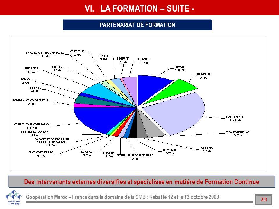 23 Coopération Maroc – France dans le domaine de la CMB : Rabat le 12 et le 13 octobre 2009 Des intervenants externes diversifiés et spécialisés en ma