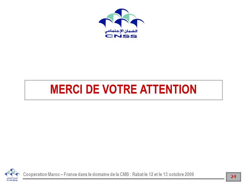 24 Coopération Maroc – France dans le domaine de la CMB : Rabat le 12 et le 13 octobre 2009 MERCI DE VOTRE ATTENTION