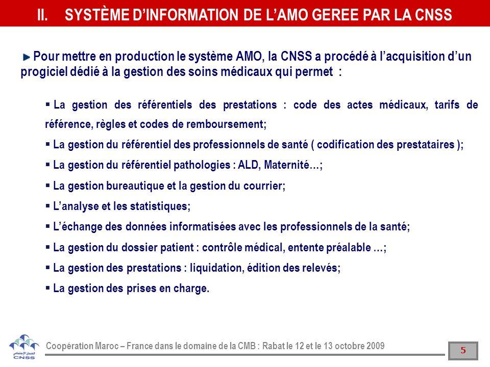 6 Coopération Maroc – France dans le domaine de la CMB : Rabat le 12 et le 13 octobre 2009 SYSTME DINFORMATION DE LAMO GEREE PAR LA CNSS II SOMMAIRE SCHEMA GLOBAL DU SYSTÈME DINFORMATION DE LA CNSS I 6 INERFACAGE AVEC LES AUTRES SI DE LA CNSS III PROJETS SI EN COURS DE REALISATION IV PROCEDURES DE TRAVAIL V FORMATION VI