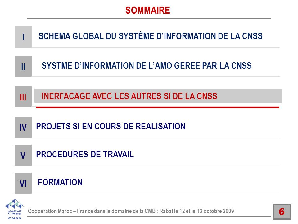 17 Coopération Maroc – France dans le domaine de la CMB : Rabat le 12 et le 13 octobre 2009 SYSTME DINFORMATION AMO II SOMMAIRE SCHEMA GLOBAL DU SYSTÈME DINFORMATION DE LA CNSS I INERFACAGE AVEC LES AUTRES SI DE LA CNSS III PROJETS SI EN COURS DE REALISATION IV PROCEDURES DE TRAVAIL V FORMATION VI