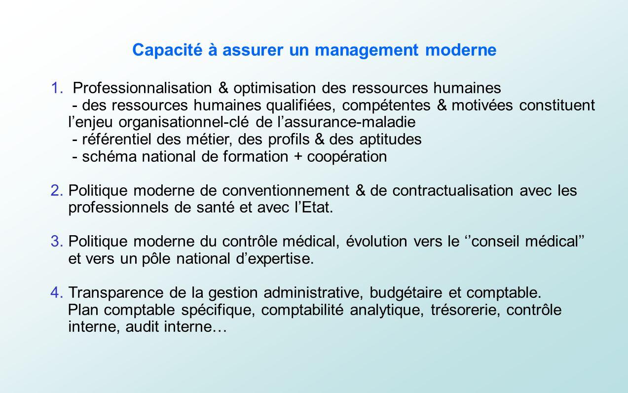 1. Professionnalisation & optimisation des ressources humaines - des ressources humaines qualifiées, compétentes & motivées constituent lenjeu organis