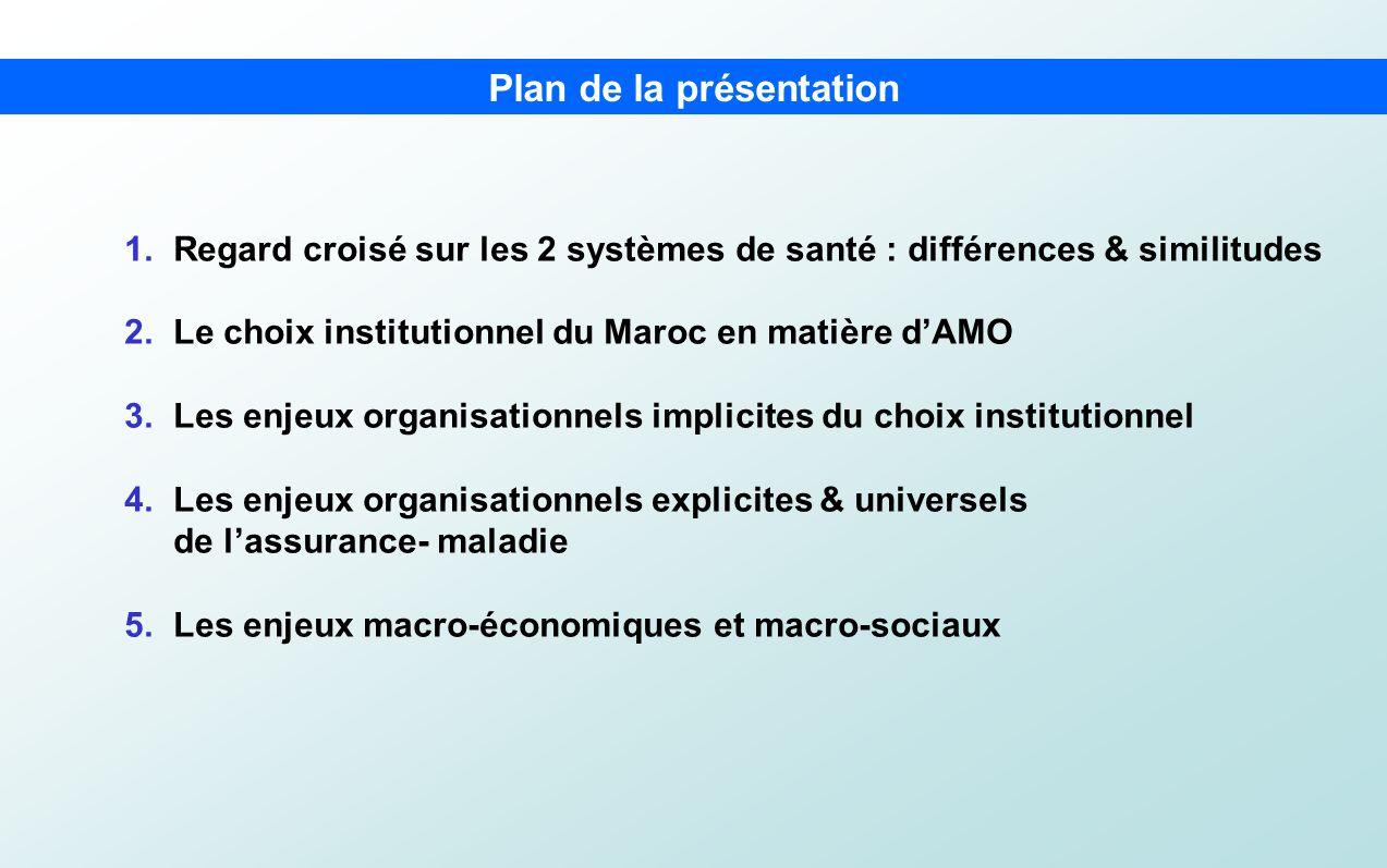 1. Regard croisé sur les 2 systèmes de santé : différences & similitudes 2. Le choix institutionnel du Maroc en matière dAMO 3. Les enjeux organisatio