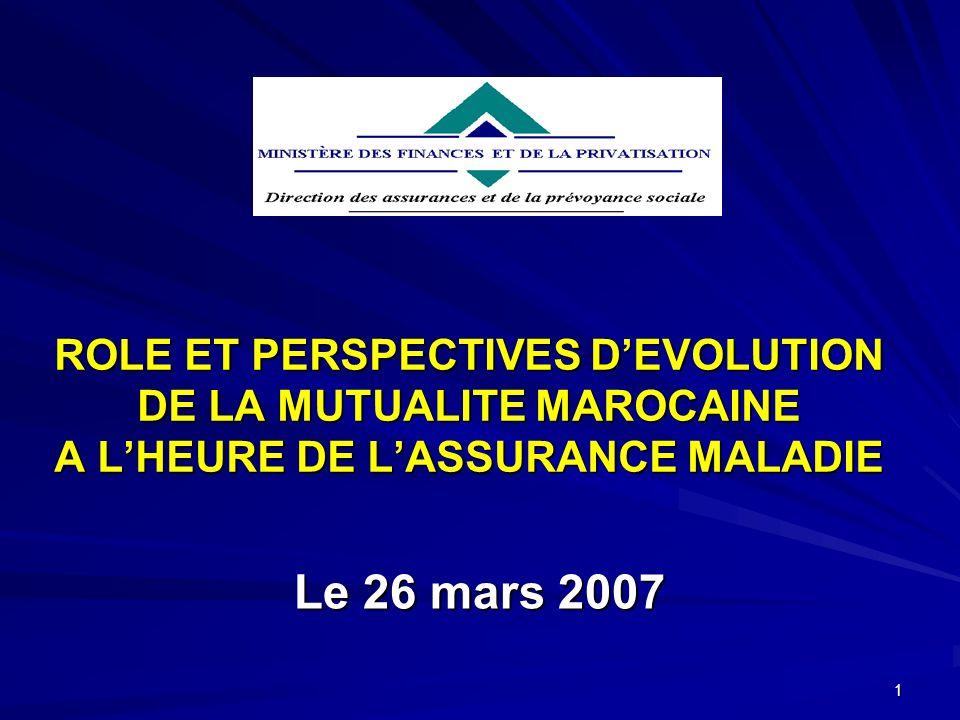 1 ROLE ET PERSPECTIVES DEVOLUTION DE LA MUTUALITE MAROCAINE A LHEURE DE LASSURANCE MALADIE Le 26 mars 2007