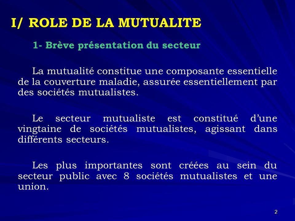2 I/ ROLE DE LA MUTUALITE 1- Brève présentation du secteur La mutualité constitue une composante essentielle de la couverture maladie, assurée essentiellement par des sociétés mutualistes.