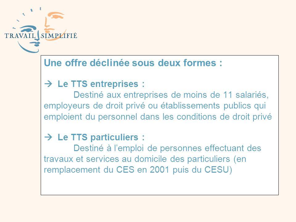 Une offre déclinée sous deux formes : Le TTS entreprises : Destiné aux entreprises de moins de 11 salariés, employeurs de droit privé ou établissement