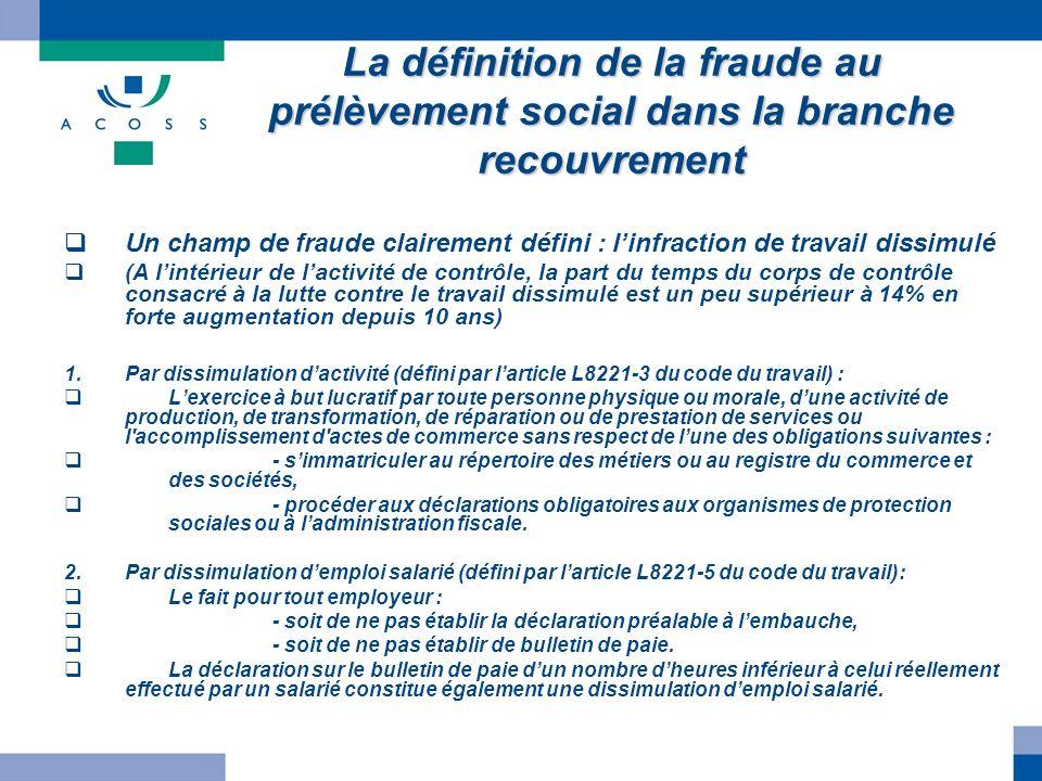 La définition de la fraude au prélèvement social dans la branche recouvrement Un champ de fraude clairement défini : linfraction de travail dissimulé