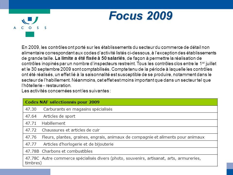 Focus 2009 En 2009, les contrôles ont porté sur les établissements du secteur du commerce de détail non alimentaire correspondant aux codes dactivité