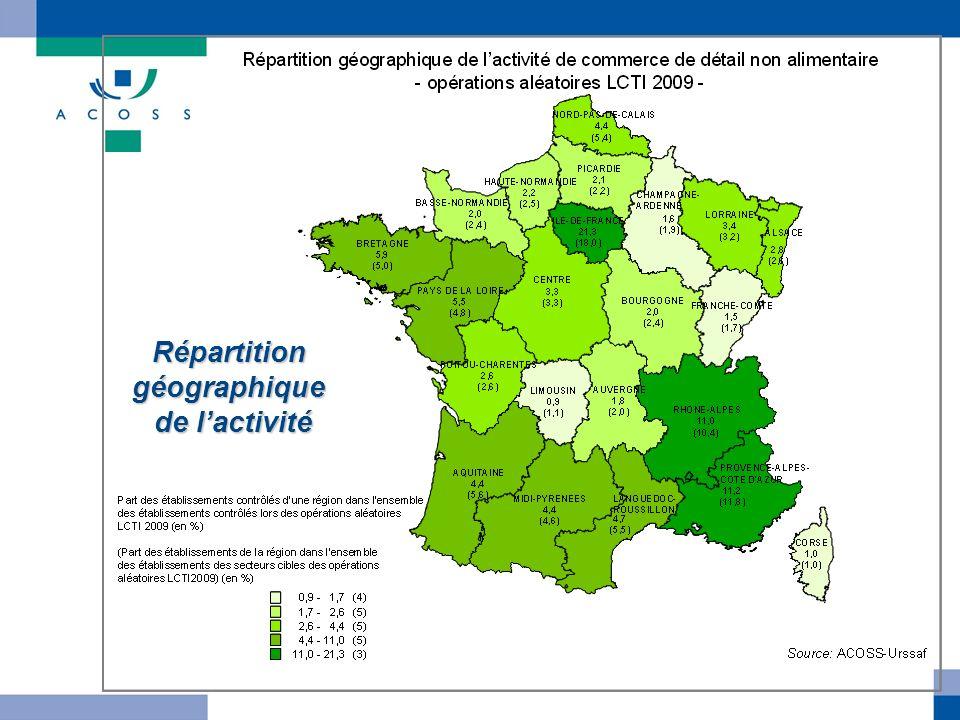 Répartitiongéographique de lactivité