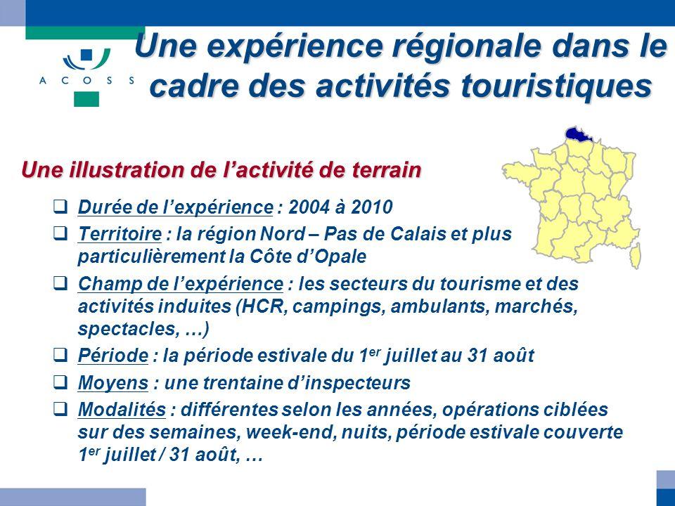 Une expérience régionale dans le cadre des activités touristiques Durée de lexpérience : 2004 à 2010 Territoire : la région Nord – Pas de Calais et pl