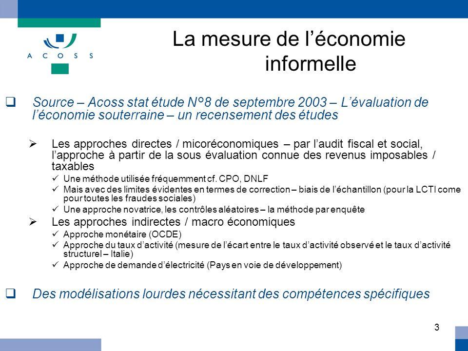 3 La mesure de léconomie informelle Source – Acoss stat étude N°8 de septembre 2003 – Lévaluation de léconomie souterraine – un recensement des études