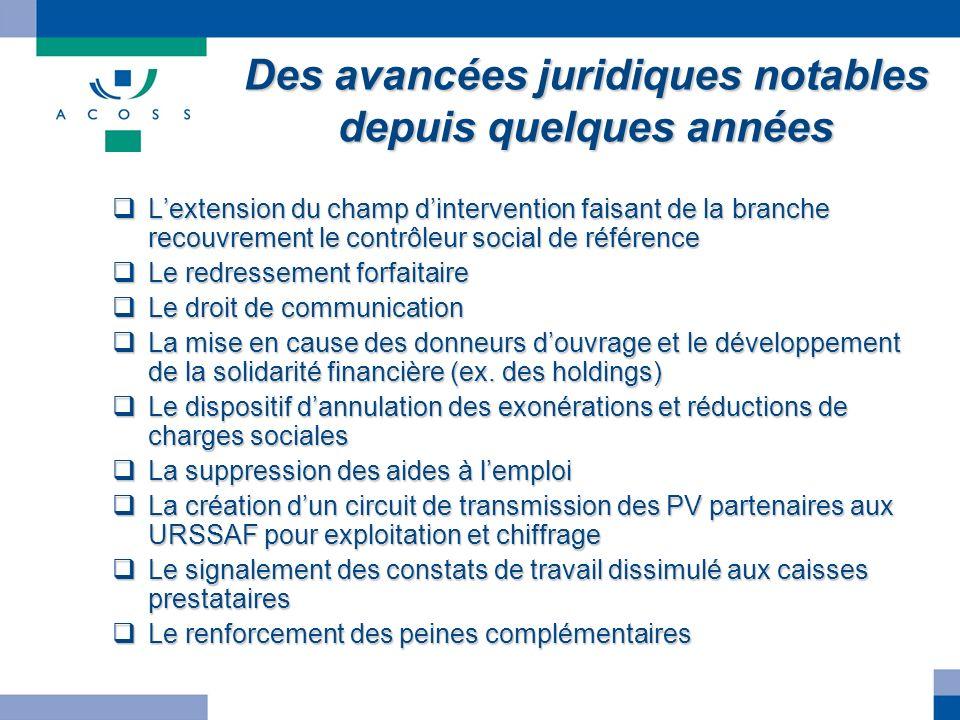 Des avancées juridiques notables depuis quelques années Lextension du champ dintervention faisant de la branche recouvrement le contrôleur social de r