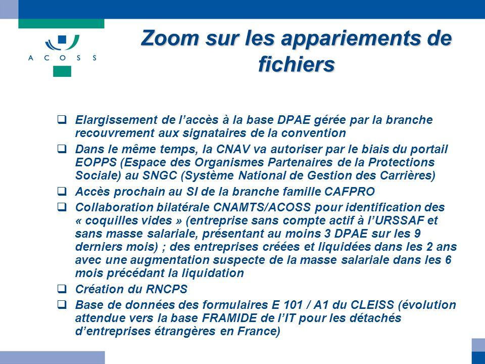 Zoom sur les appariements de fichiers Elargissement de laccès à la base DPAE gérée par la branche recouvrement aux signataires de la convention Dans l