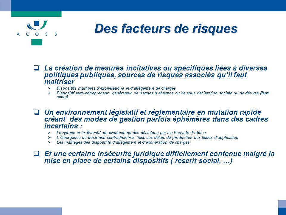 Des facteurs de risques La création de mesures incitatives ou spécifiques liées à diverses politiques publiques, sources de risques associés quil faut