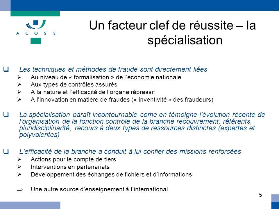 5 Un facteur clef de réussite – la spécialisation Les techniques et méthodes de fraude sont directement liées Au niveau de « formalisation » de lécono