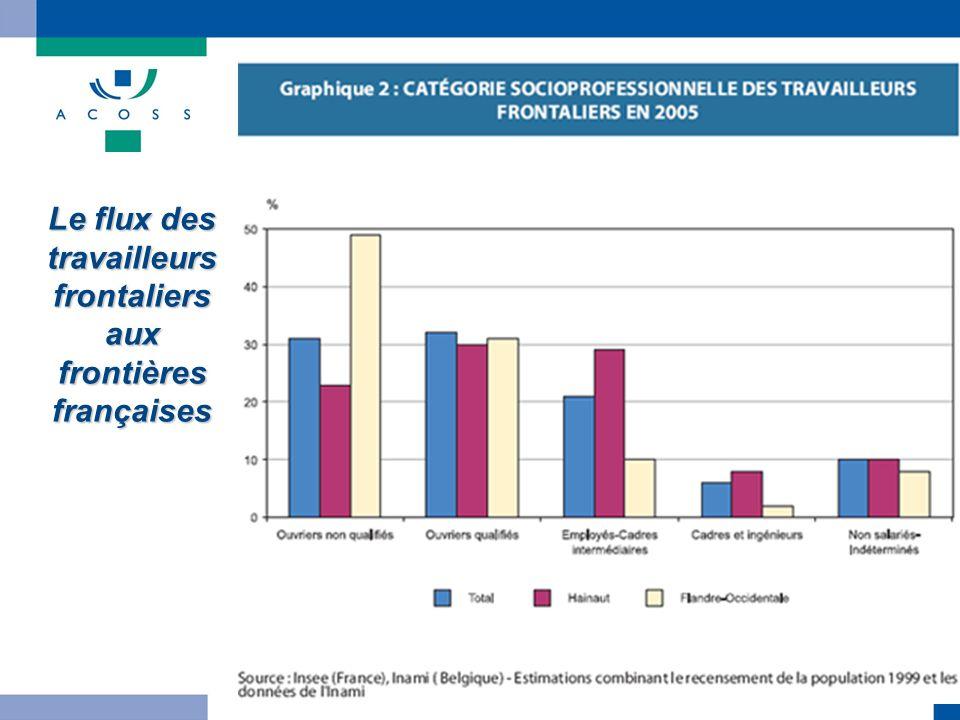 Le flux des travailleurs frontaliers aux frontières françaises
