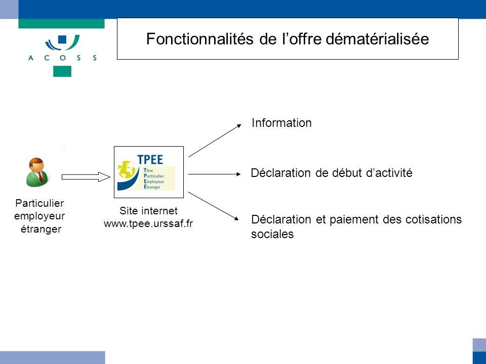 Particulier employeur étranger Site internet www.tpee.urssaf.fr Information Déclaration de début dactivité Déclaration et paiement des cotisations soc
