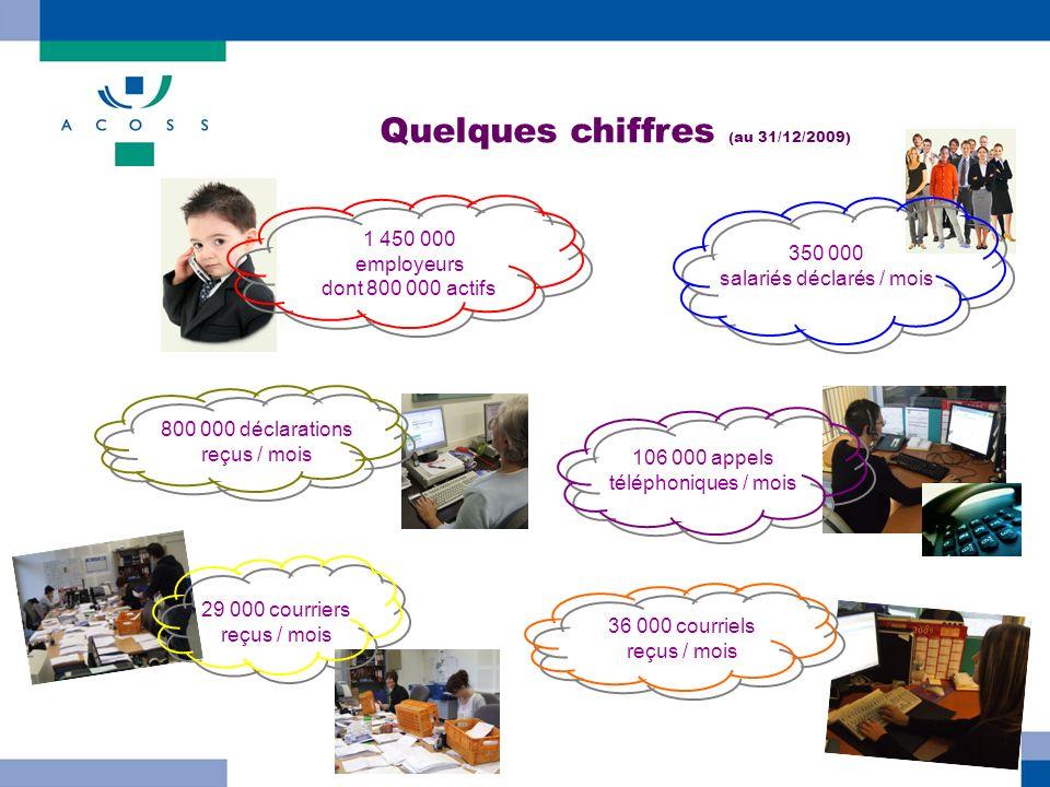 106 000 appels téléphoniques / mois 1 450 000 employeurs dont 800 000 actifs 350 000 salariés déclarés / mois 36 000 courriels reçus / mois 29 000 cou