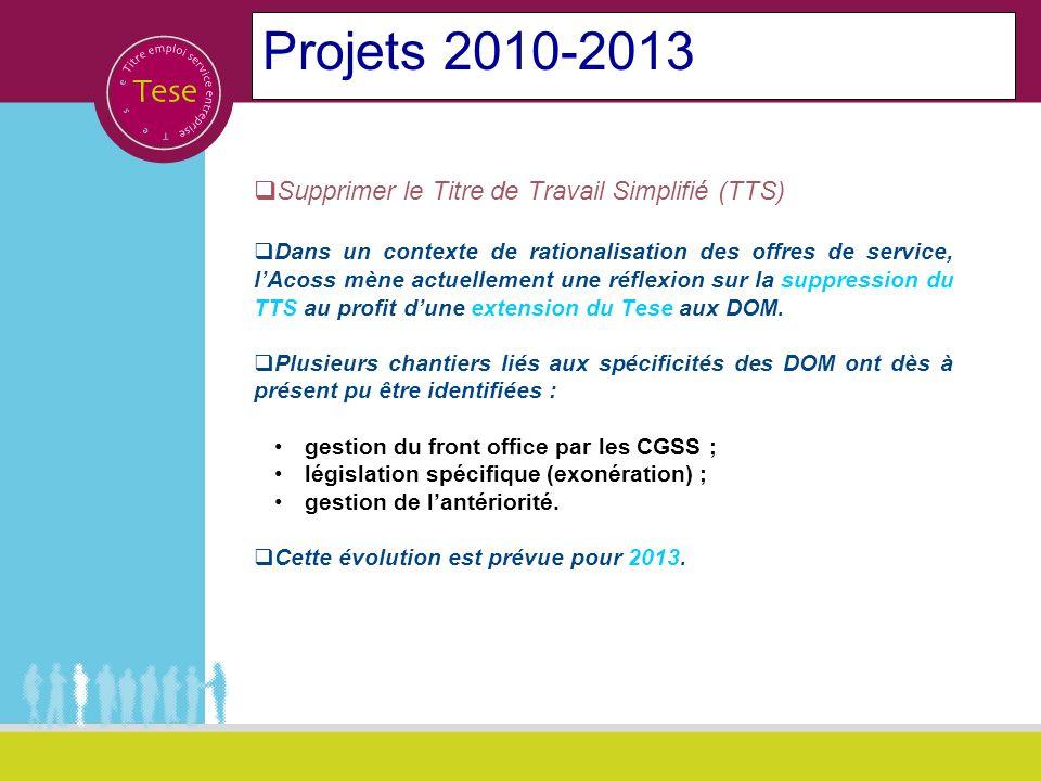 Projets 2010-2013 Supprimer le Titre de Travail Simplifié (TTS) Dans un contexte de rationalisation des offres de service, lAcoss mène actuellement un
