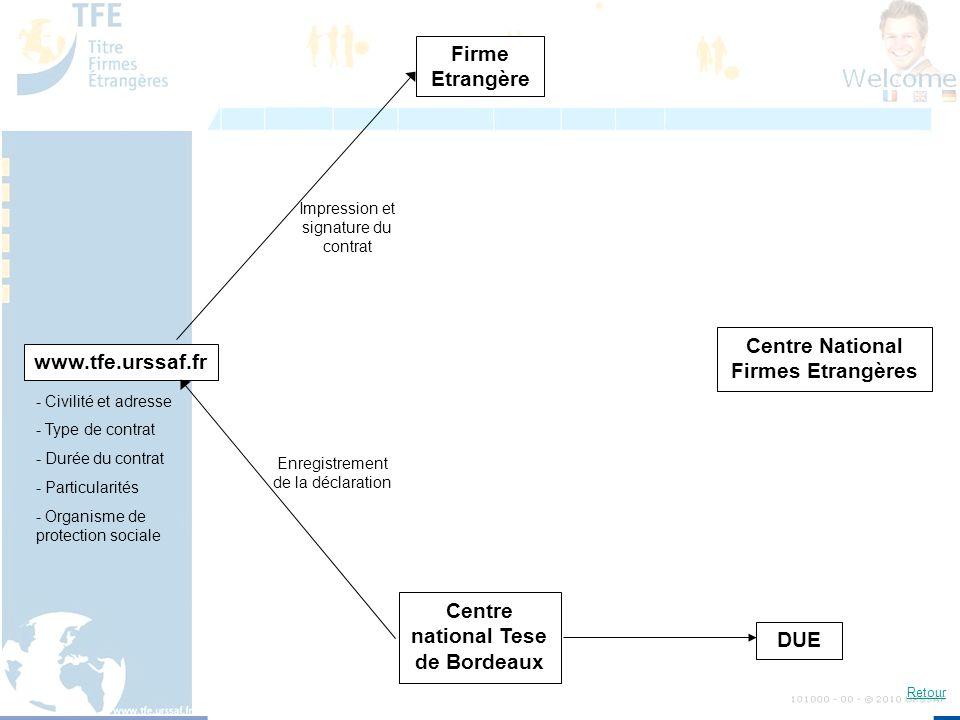 Firme Etrangère www.tfe.urssaf.fr Centre National Firmes Etrangères Centre national Tese de Bordeaux DUE Retour Impression et signature du contrat Enr