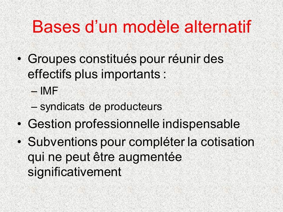 Bases dun modèle alternatif Groupes constitués pour réunir des effectifs plus importants : –IMF –syndicats de producteurs Gestion professionnelle indispensable Subventions pour compléter la cotisation qui ne peut être augmentée significativement