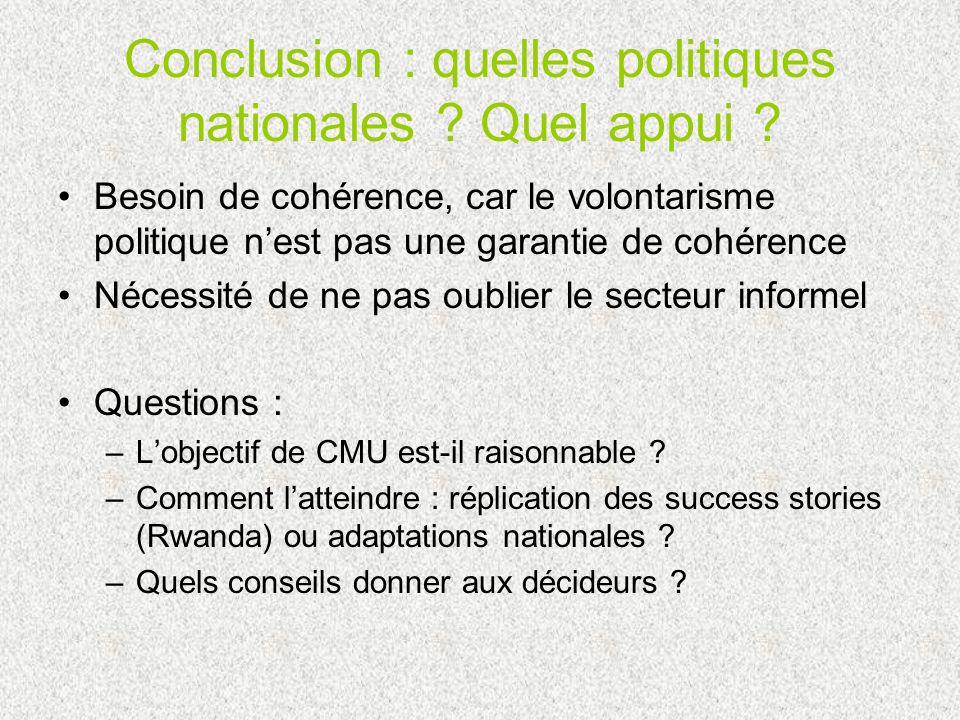 Conclusion : quelles politiques nationales . Quel appui .