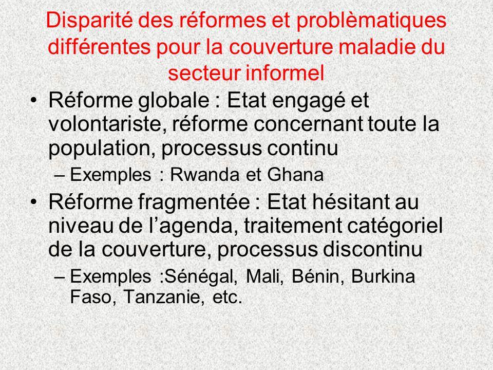 La couverture du secteur informel dans les réformes globales