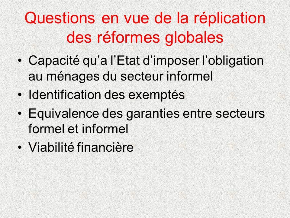 Questions en vue de la réplication des réformes globales Capacité qua lEtat dimposer lobligation au ménages du secteur informel Identification des exemptés Equivalence des garanties entre secteurs formel et informel Viabilité financière