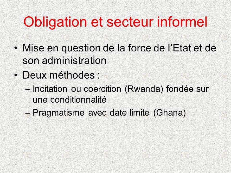 Obligation et secteur informel Mise en question de la force de lEtat et de son administration Deux méthodes : –Incitation ou coercition (Rwanda) fondée sur une conditionnalité –Pragmatisme avec date limite (Ghana)