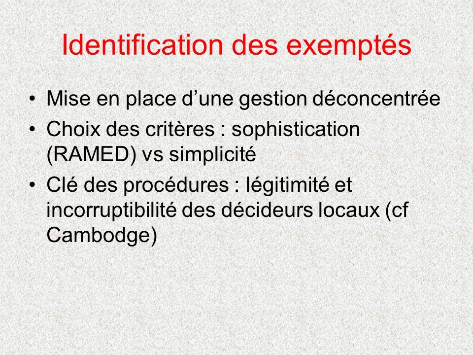 Identification des exemptés Mise en place dune gestion déconcentrée Choix des critères : sophistication (RAMED) vs simplicité Clé des procédures : légitimité et incorruptibilité des décideurs locaux (cf Cambodge)