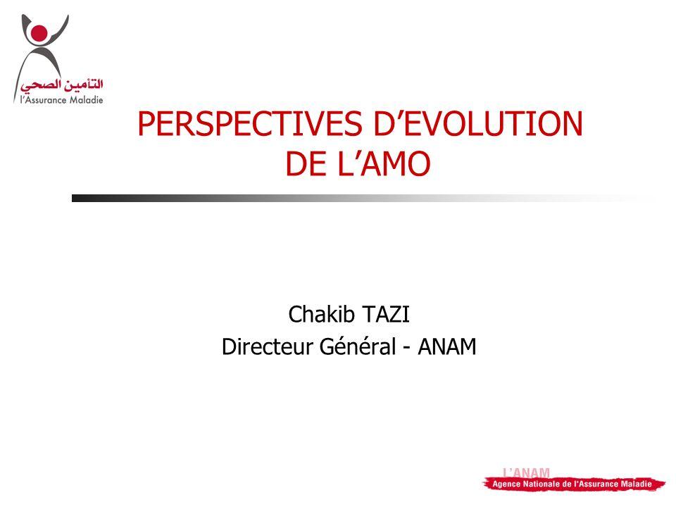 PERSPECTIVES DEVOLUTION DE LAMO Chakib TAZI Directeur Général - ANAM