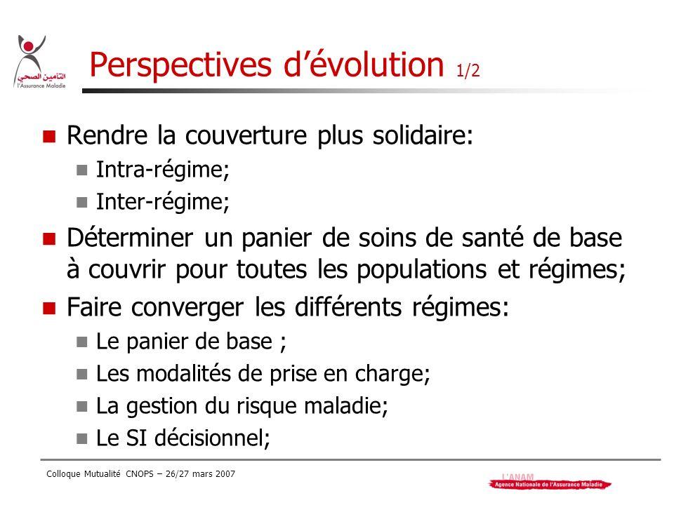 Colloque Mutualité CNOPS – 26/27 mars 2007 Perspectives dévolution 1/2 Rendre la couverture plus solidaire: Intra-régime; Inter-régime; Déterminer un