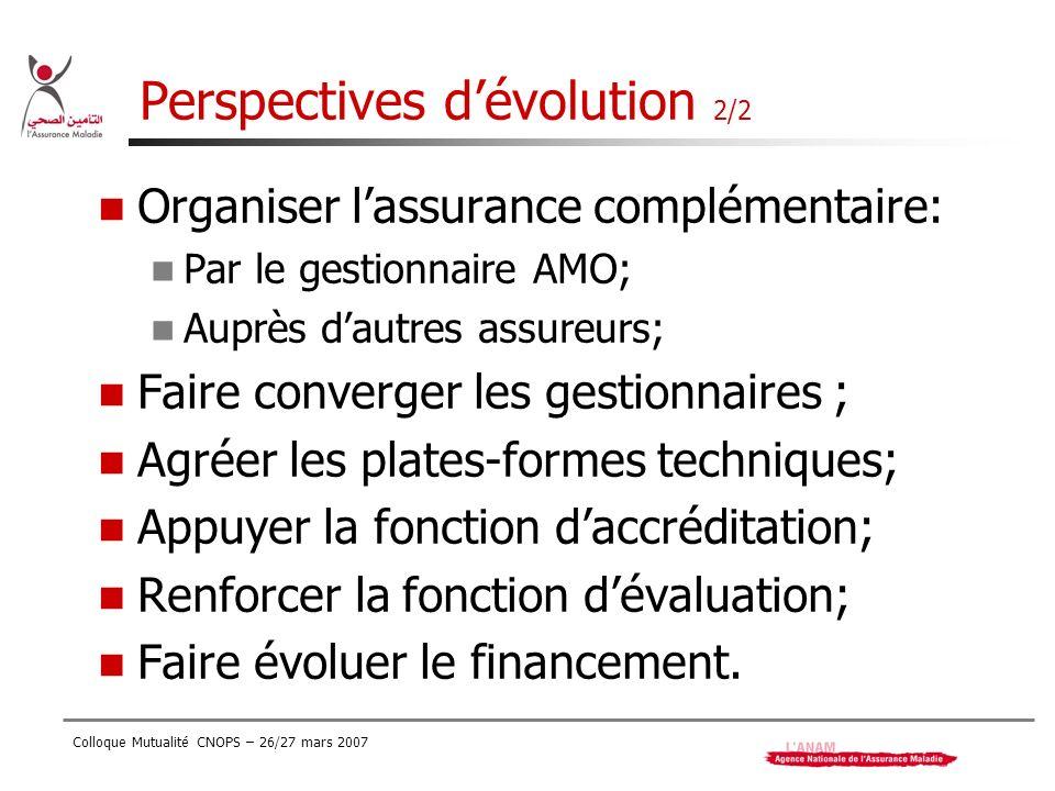Colloque Mutualité CNOPS – 26/27 mars 2007 Perspectives dévolution 2/2 Organiser lassurance complémentaire: Par le gestionnaire AMO; Auprès dautres as