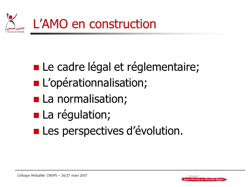 Colloque Mutualité CNOPS – 26/27 mars 2007 LAMO en construction Le cadre légal et réglementaire; Lopérationnalisation; La normalisation; La régulation