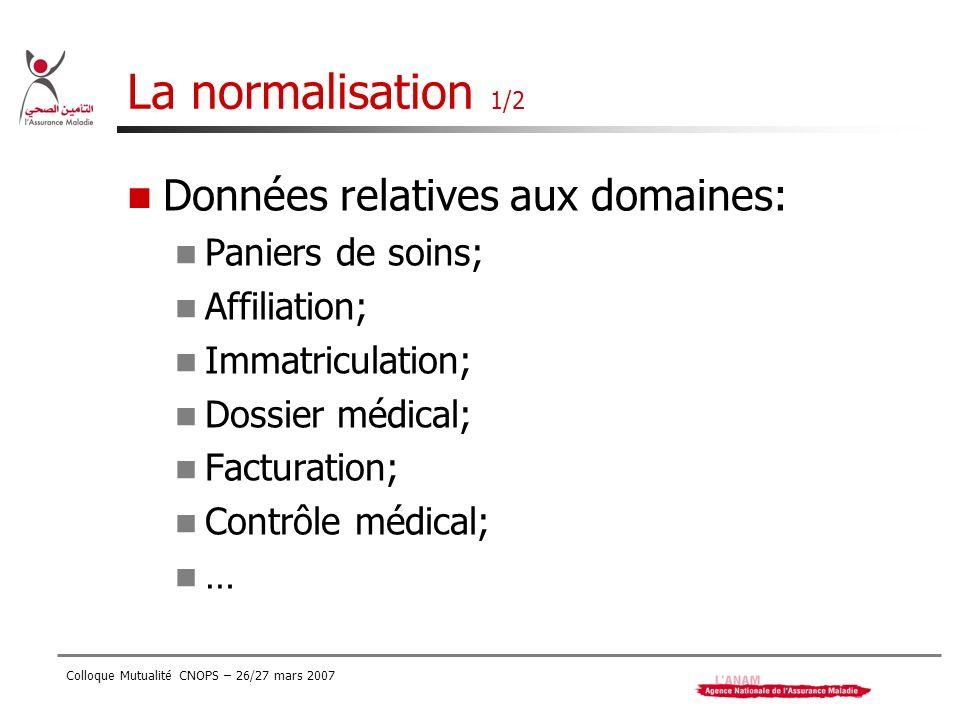 Colloque Mutualité CNOPS – 26/27 mars 2007 La normalisation 1/2 Données relatives aux domaines: Paniers de soins; Affiliation; Immatriculation; Dossie