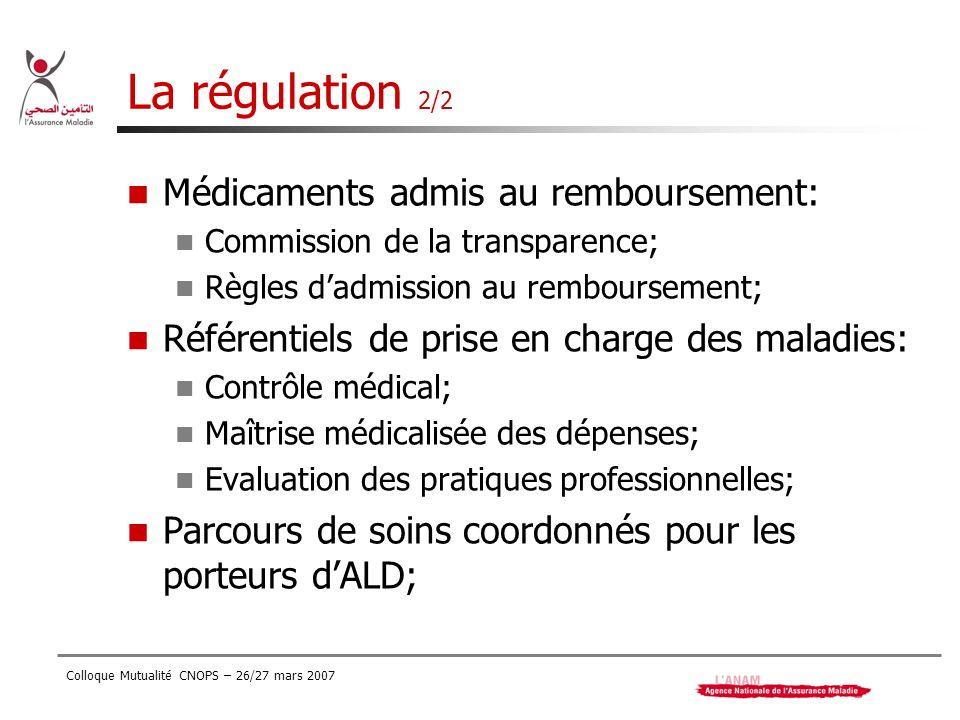 Colloque Mutualité CNOPS – 26/27 mars 2007 La régulation 2/2 Médicaments admis au remboursement: Commission de la transparence; Règles dadmission au r