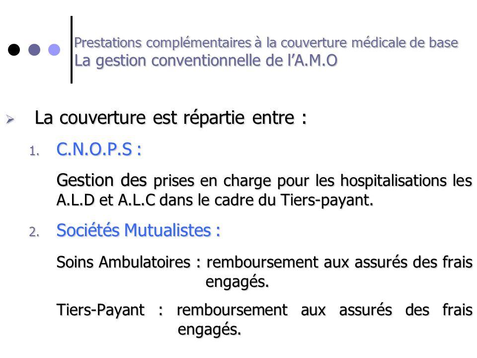 Prestations complémentaires à la couverture médicale de base La gestion conventionnelle de lA.M.O La couverture est répartie entre : La couverture est