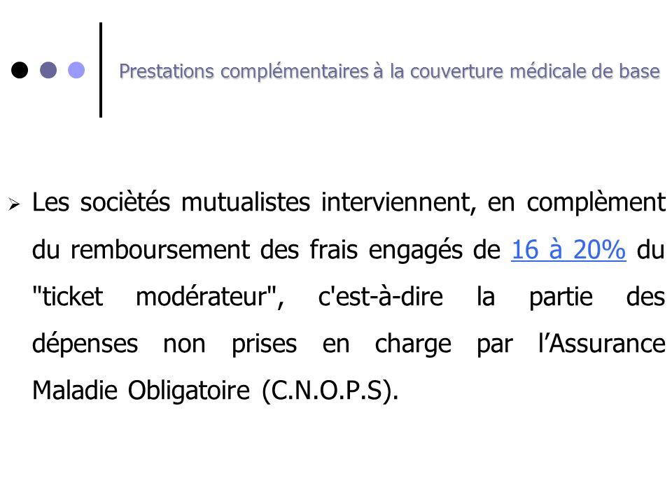Prestations complémentaires à la couverture médicale de base Les sociètés mutualistes interviennent, en complèment du remboursement des frais engagés