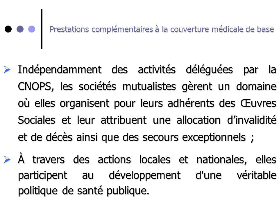 Indépendamment des activités déléguées par la CNOPS, les sociétés mutualistes gèrent un domaine où elles organisent pour leurs adhérents des Œuvres So