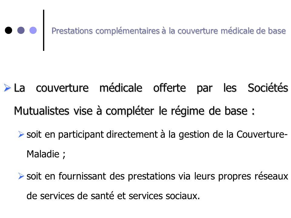 La couverture médicale offerte par les Sociétés Mutualistes vise à compléter le régime de base : La couverture médicale offerte par les Sociétés Mutua