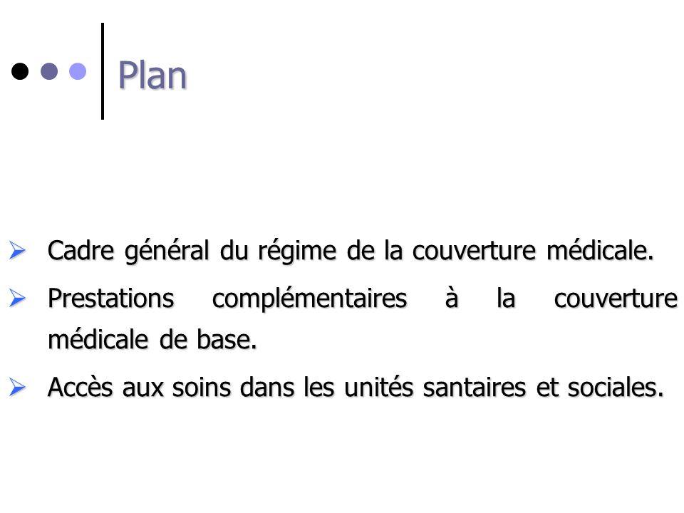 Plan Cadre général du régime de la couverture médicale. Cadre général du régime de la couverture médicale. Prestations complémentaires à la couverture