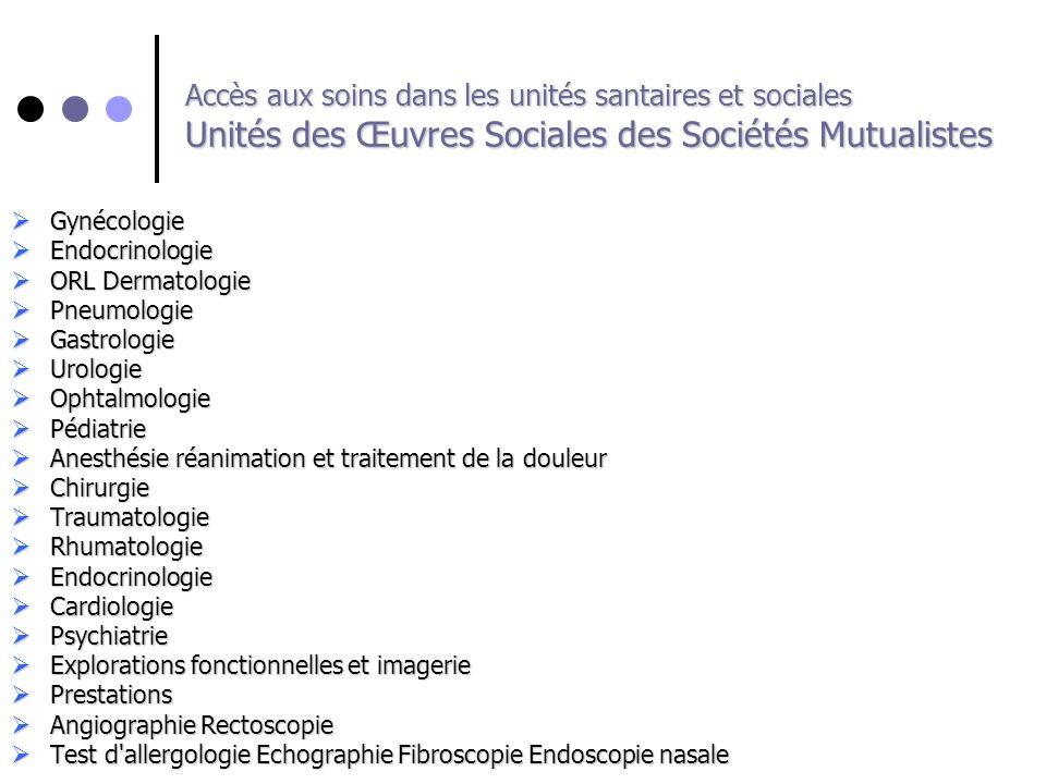 Accès aux soins dans les unités santaires et sociales Unités des Œuvres Sociales des Sociétés Mutualistes Gynécologie Gynécologie Endocrinologie Endoc