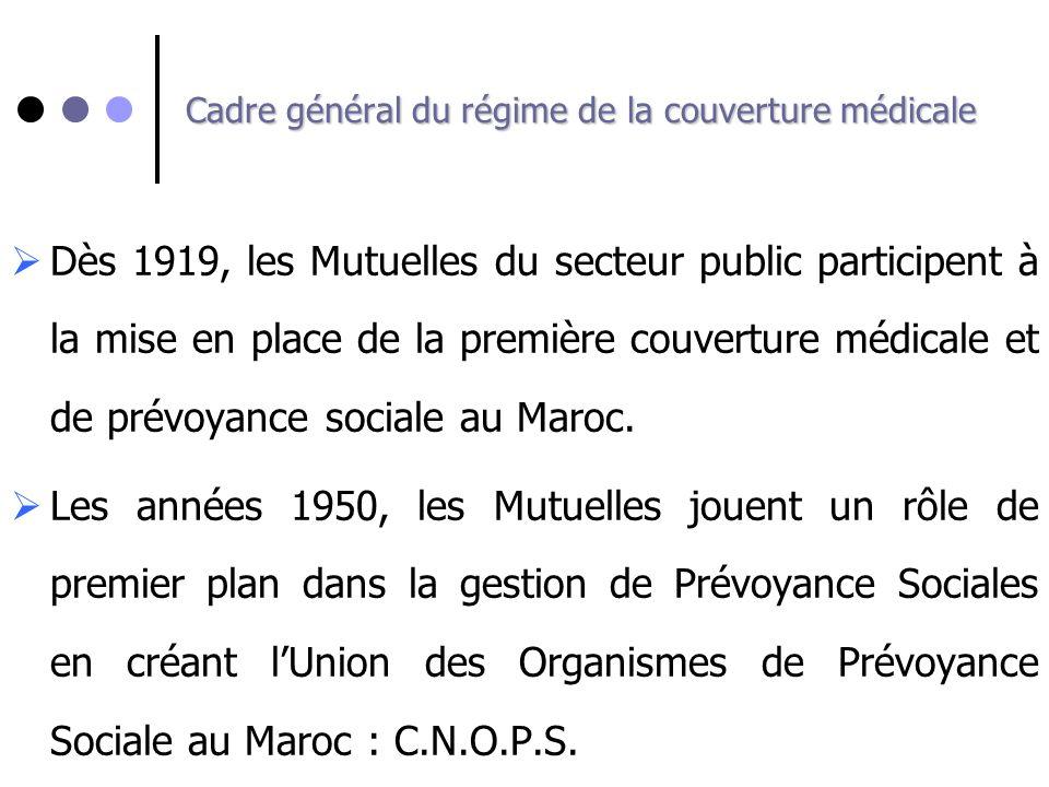 Cadre général du régime de la couverture médicale Dès 1919, les Mutuelles du secteur public participent à la mise en place de la première couverture m
