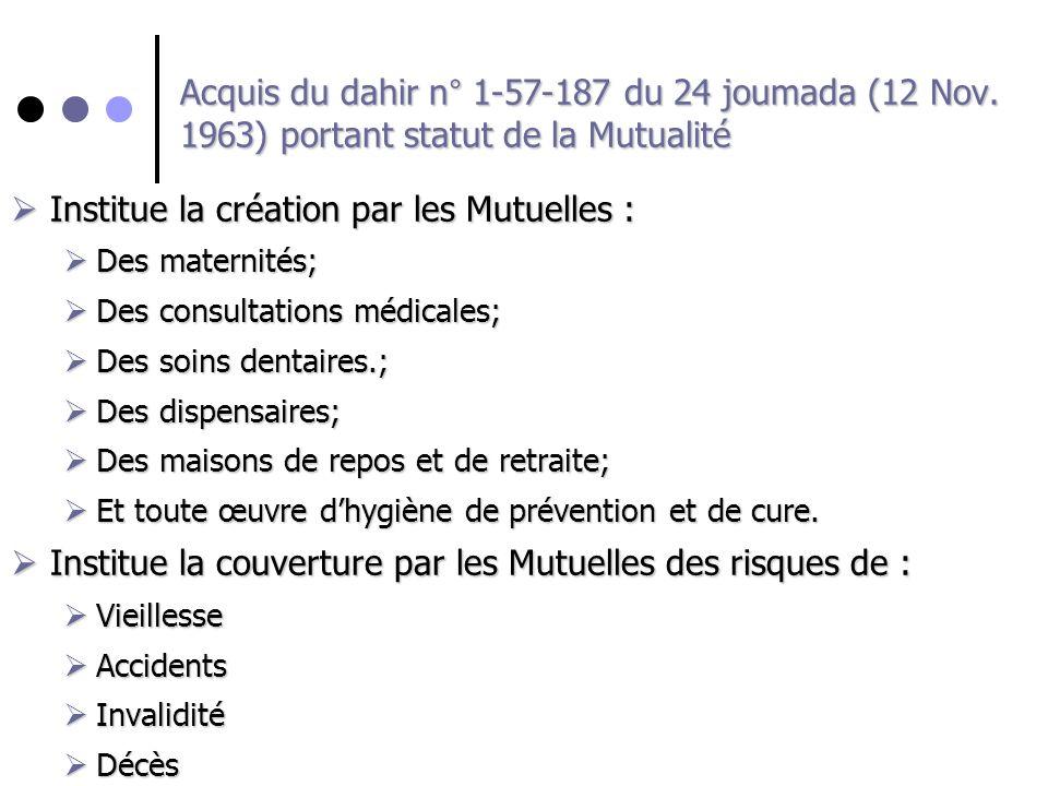 Acquis du dahir n° 1-57-187 du 24 joumada (12 Nov. 1963) portant statut de la Mutualité Institue la création par les Mutuelles : Institue la création