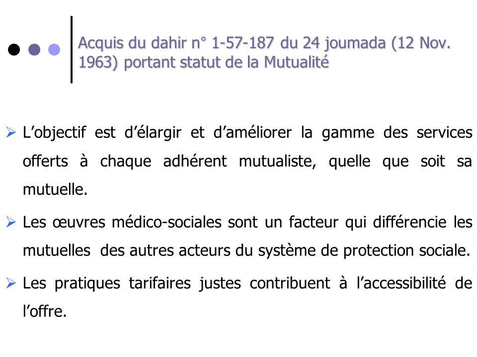 Acquis du dahir n° 1-57-187 du 24 joumada (12 Nov. 1963) portant statut de la Mutualité Lobjectif est délargir et daméliorer la gamme des services off